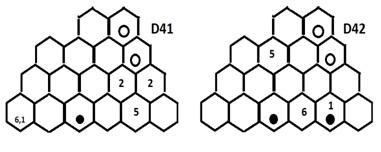 Jeu d Hex D41
