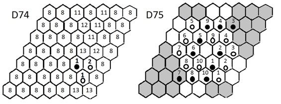Jeu d Hex D74