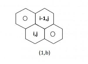 chap3 fig 1,b